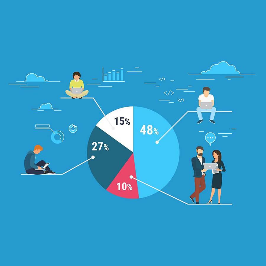 Marketing de Nicho: a grande vantagem de se trabalhar com agências especializadas